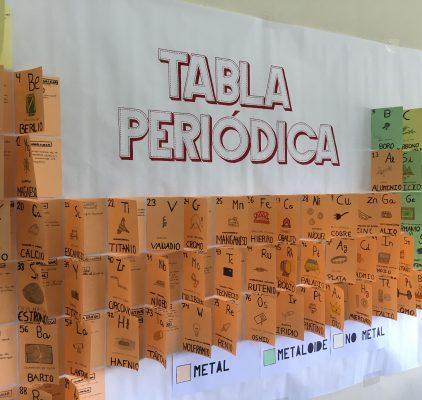 Una tabla periódica que no cabe en el bolsillo